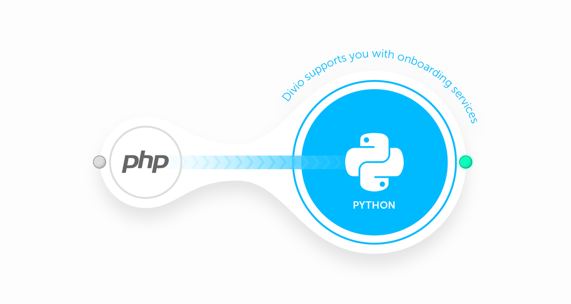 Switch from PHP to Python